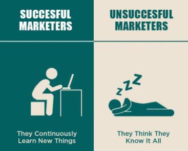 Market Research The Backbone Of Successful Marketing